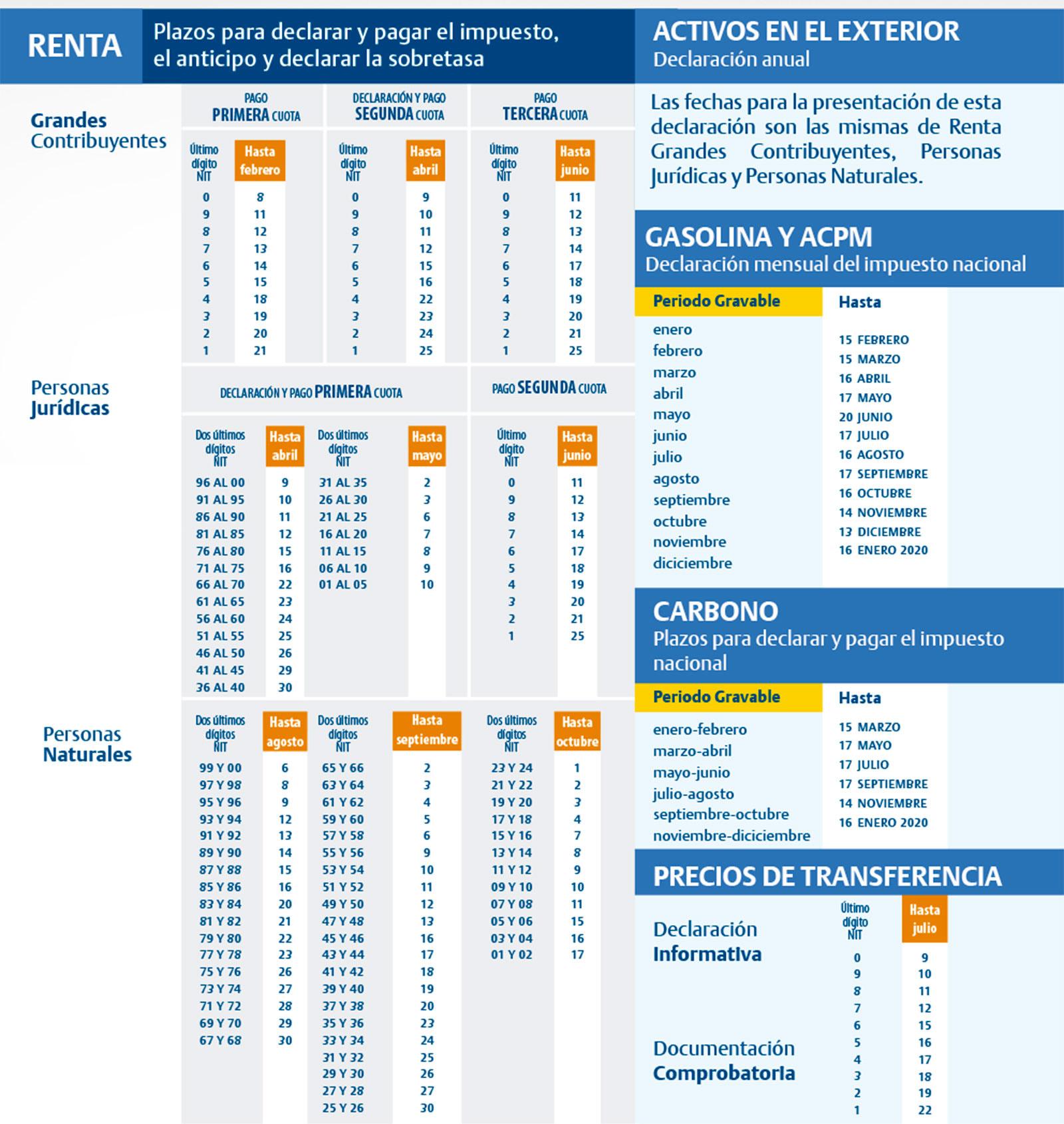 Calendario Impuestos 2020.Calendario Tributario Banco De Bogota